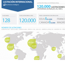 Infografía licitación. Un proyecto de  de Silvia Iglesias - 01-10-2012