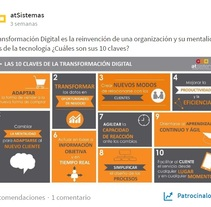 Infografías Transformación Digital para LinkedIn. A Marketing, Cop, writing, and Social Media project by Gracia Gutiérrez         - 19.11.2016