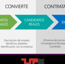 Inbound Marketing versus Inbound Recruiting. A Br, ing&Identit project by Talent         - 25.01.2017