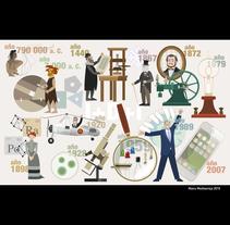 I+D+i - infografía. Un proyecto de Ilustración e Infografía de Manu Díez         - 31.01.2017