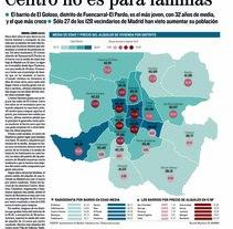 PUBLICACIONES - INFOGRAFÍAS . A Infographics project by Ricardo Martínez         - 13.10.2017